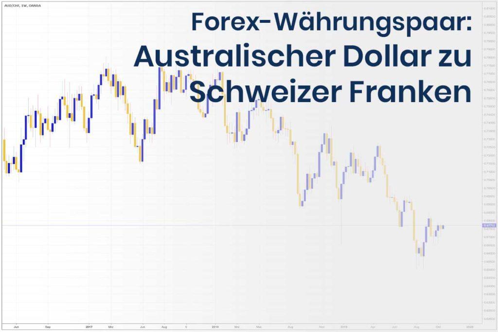 Forex Wechselkurs des Währungspaares Australischer Dollar zu Schweizer Franken