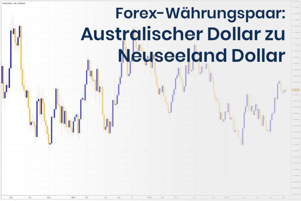 Forex Wechselkurs des Währungspaares Australischer Dollar zu Neuseeland Dollar