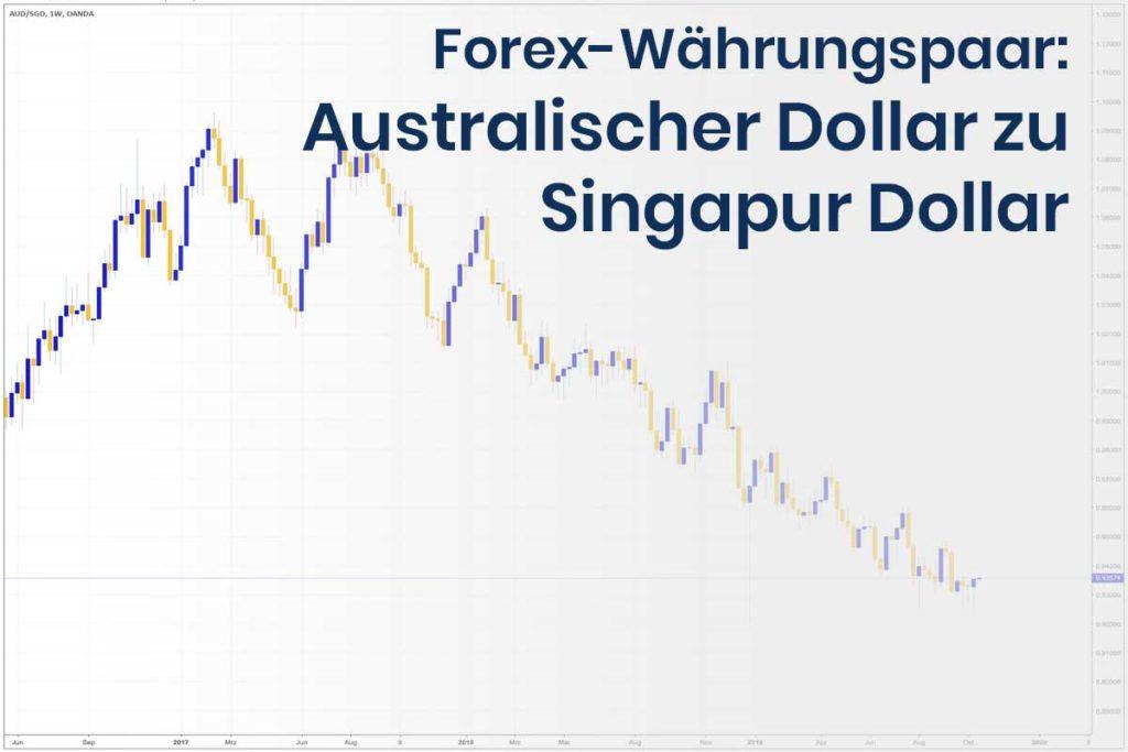 Forex Wechselkurs des Währungspaares Australischer Dollar zu Singapur Dollar