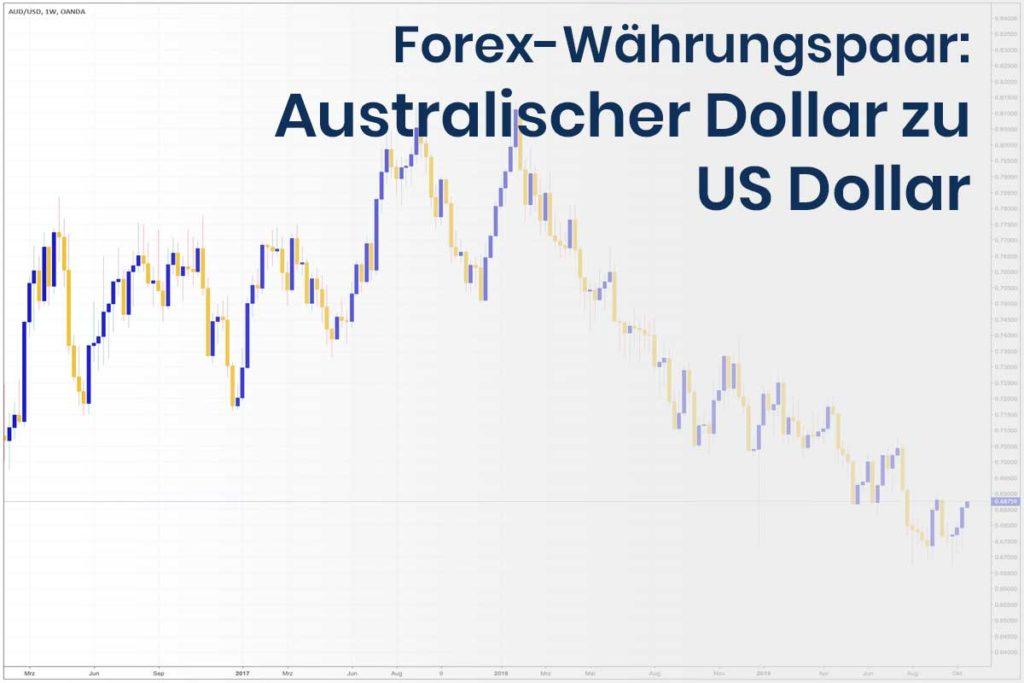 Forex Wechselkurs des Währungspaares Australischer Dollar zu US Dollar