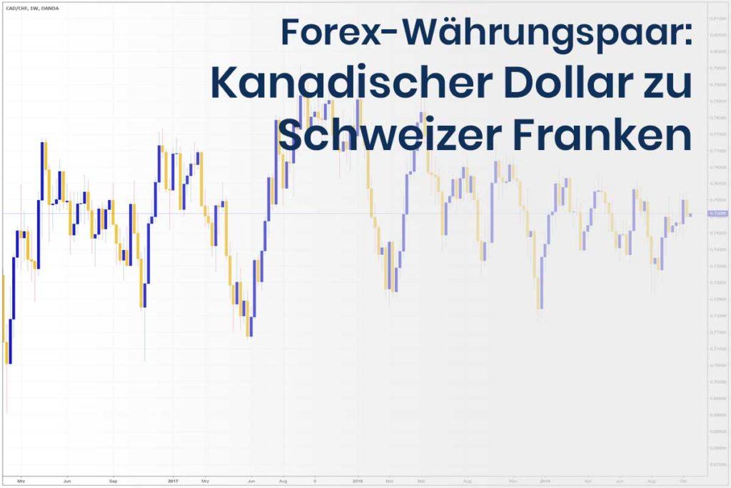 Forex Wechselkurs des Währungspaares Kanadischer Dollar zu Schweizer Franken