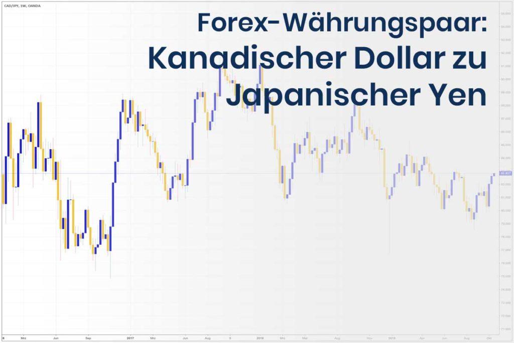 Forex Wechselkurs des Währungspaares Kanadischer Dollar zu Japanischer Yen