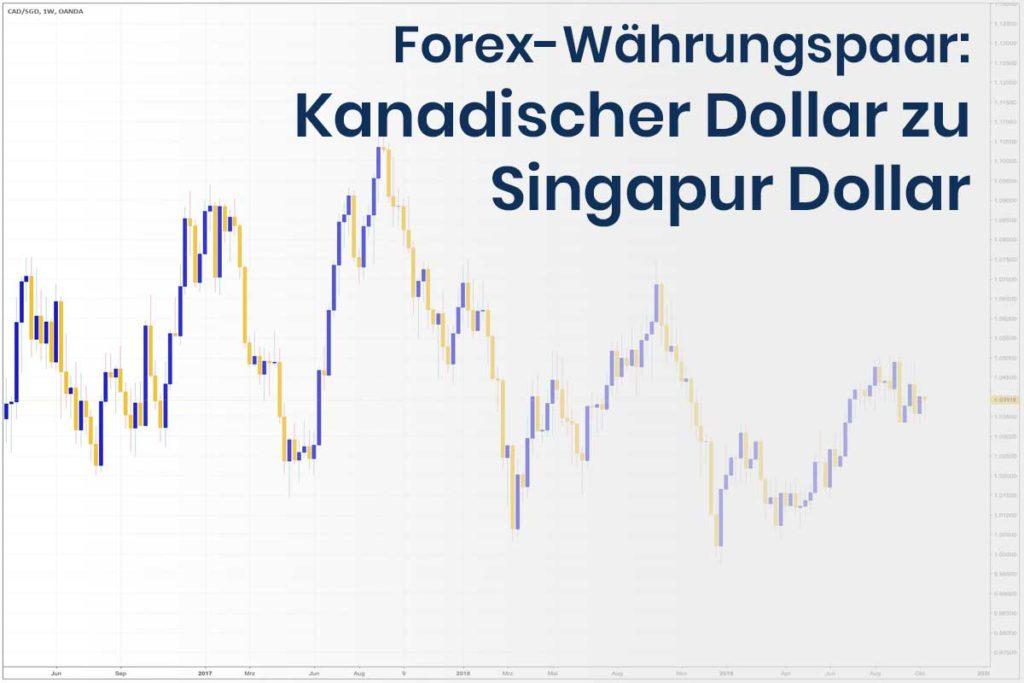 Forex Wechselkurs des Währungspaares Kanadischer Dollar zu Singapur Dollar