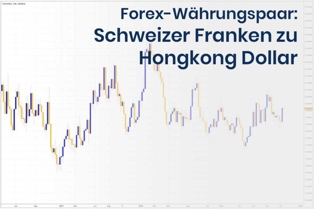 Forex Wechselkurs des Währungspaares Schweizer Franken zu Hongkong Dollar