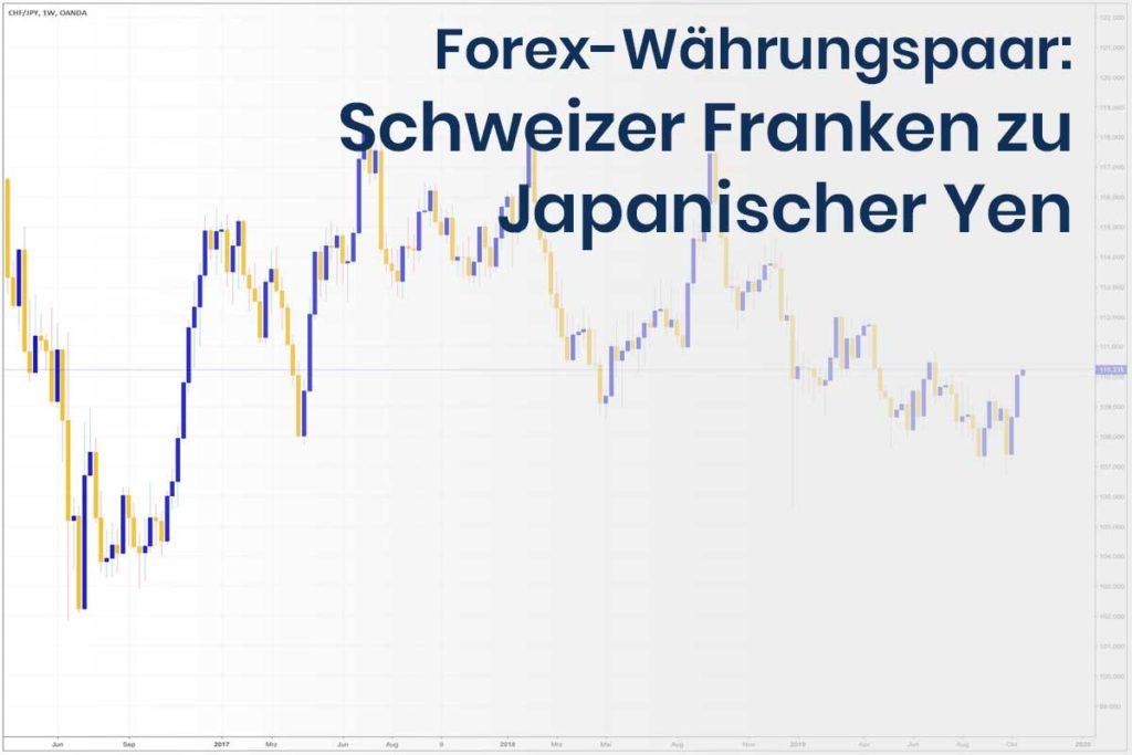 Forex Wechselkurs des Währungspaares Schweizer Franken zu Japanischer Yen
