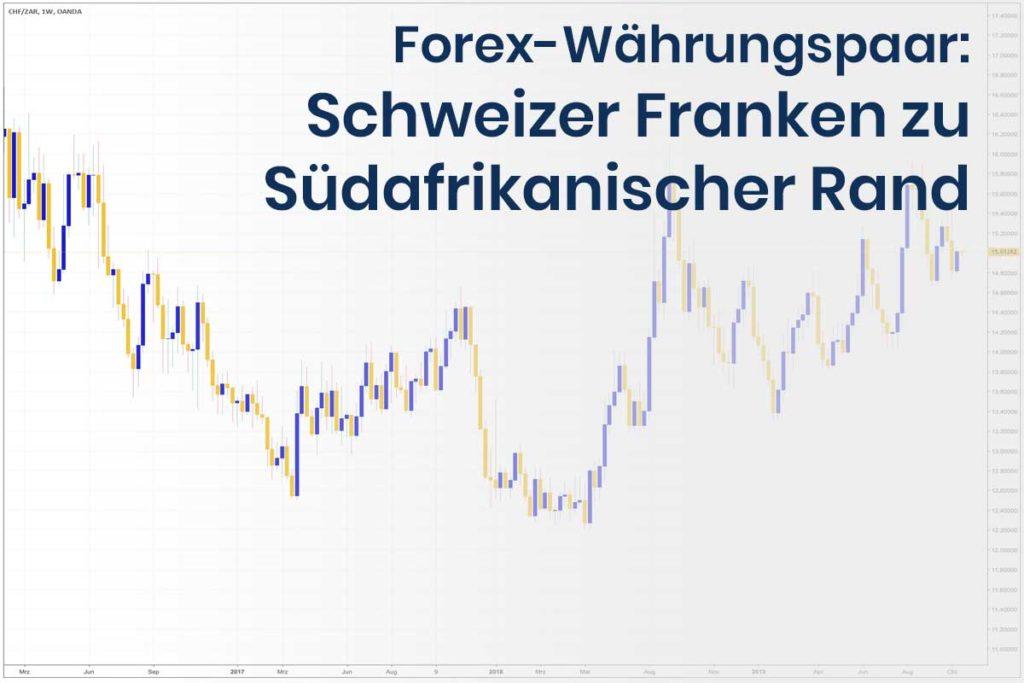 Forex Wechselkurs des Währungspaares Schweizer Franken zu Südafrikanischer Rand