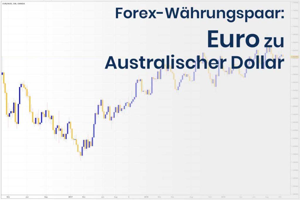 Forex Wechselkurs des Währungspaares Euro - Australischer Dollar