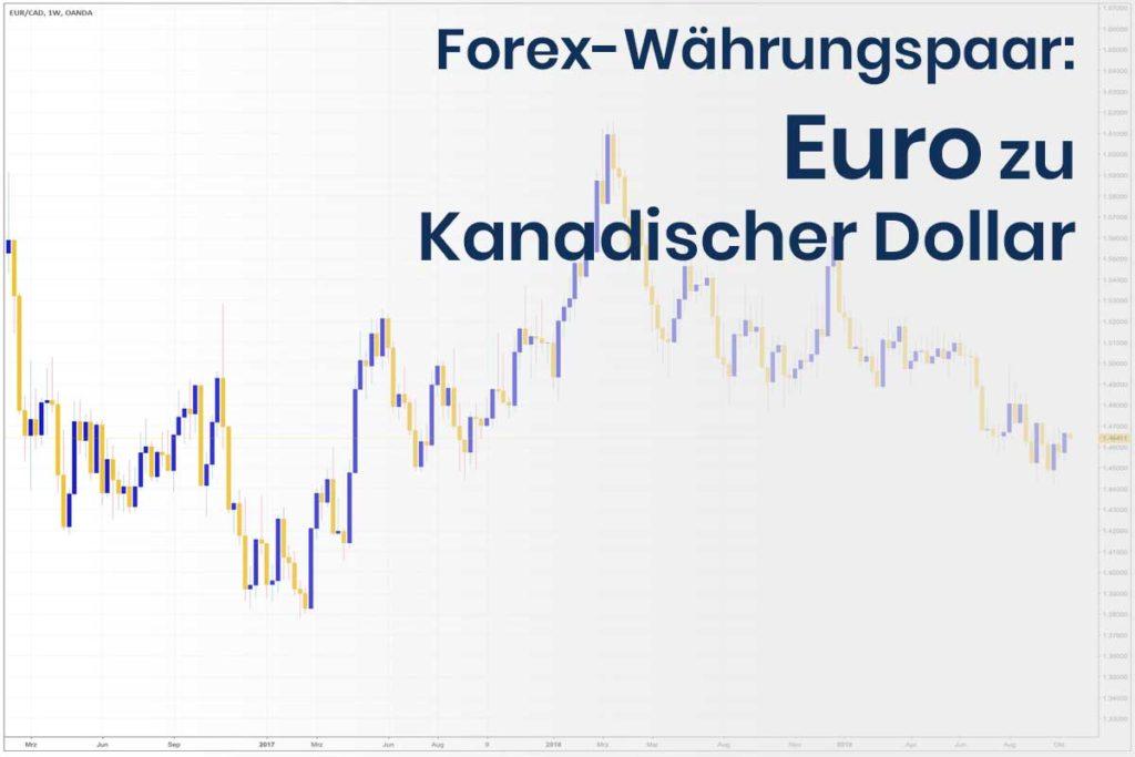 Forex Wechselkurs des Währungspaares Euro - Kanadischer Dollar