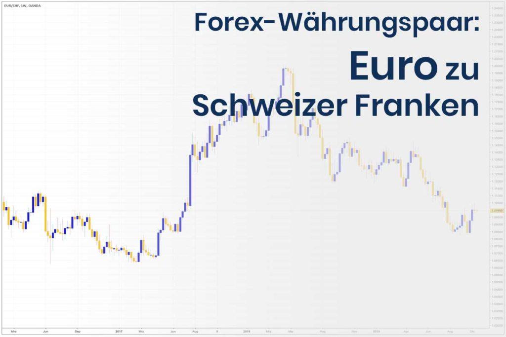 Forex Wechselkurs des Währungspaares Euro - Schweizer Franken