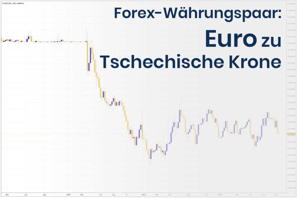 Forex Wechselkurs des Währungspaares Euro - Tschechische Krone
