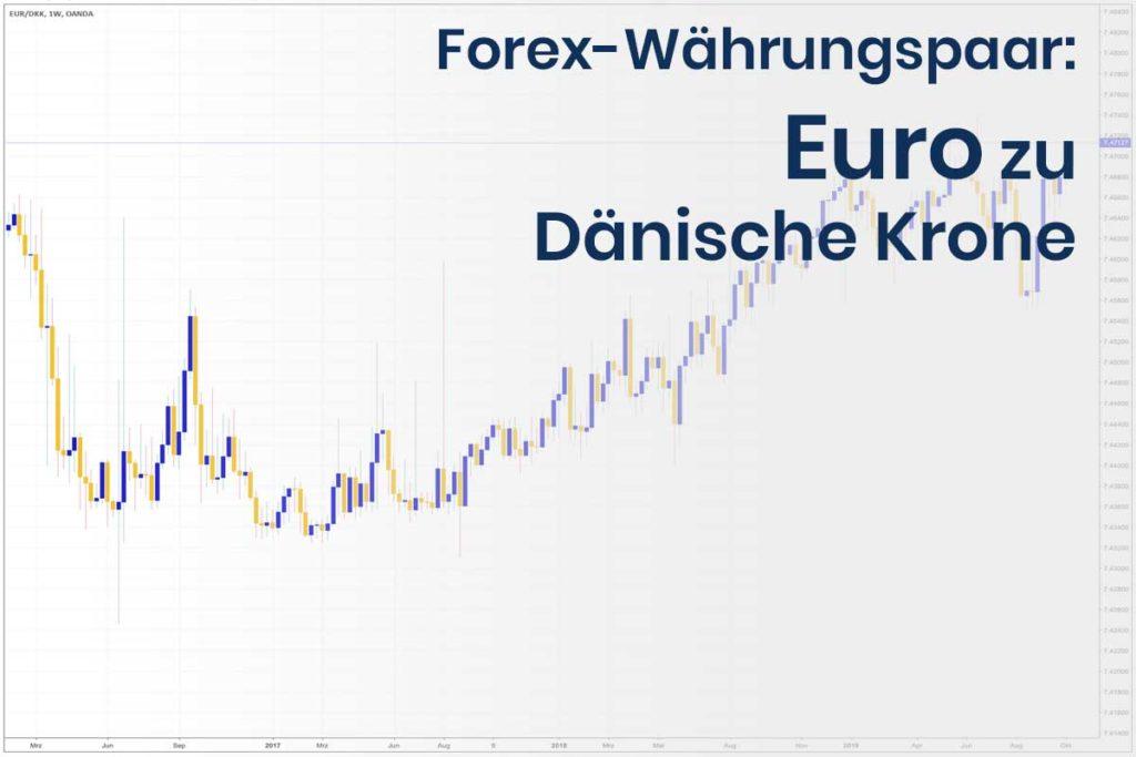 Forex Wechselkurs des Währungspaares Euro - Dänische Krone