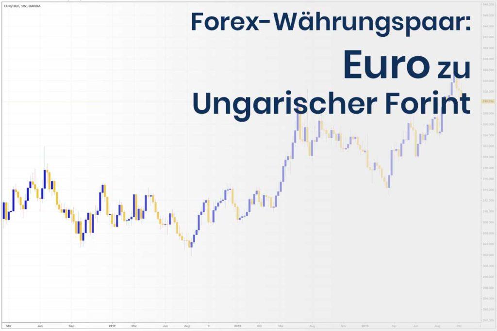 Forex Wechselkurs des Währungspaares Euro - Ungarischer Forint