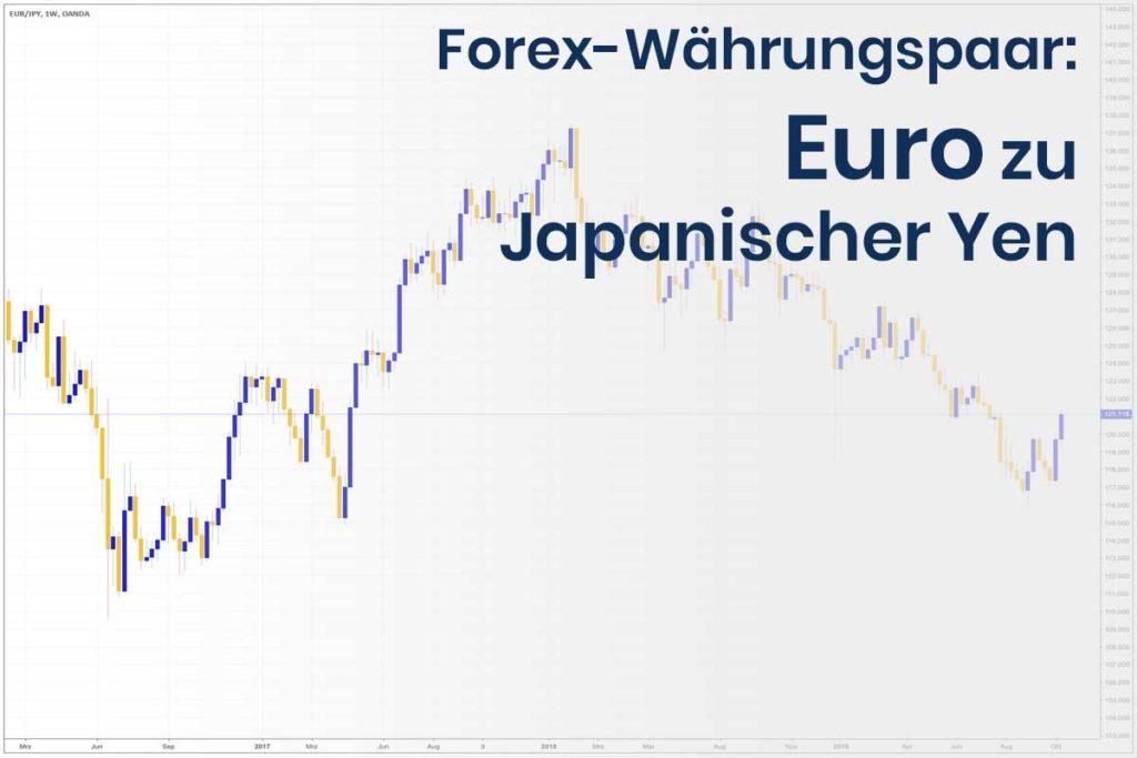Forex Wechselkurs des Währungspaares Euro - Japanischer Yen