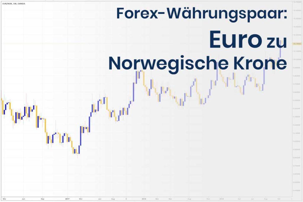 Forex Wechselkurs des Währungspaares Euro - Norwegische Krone