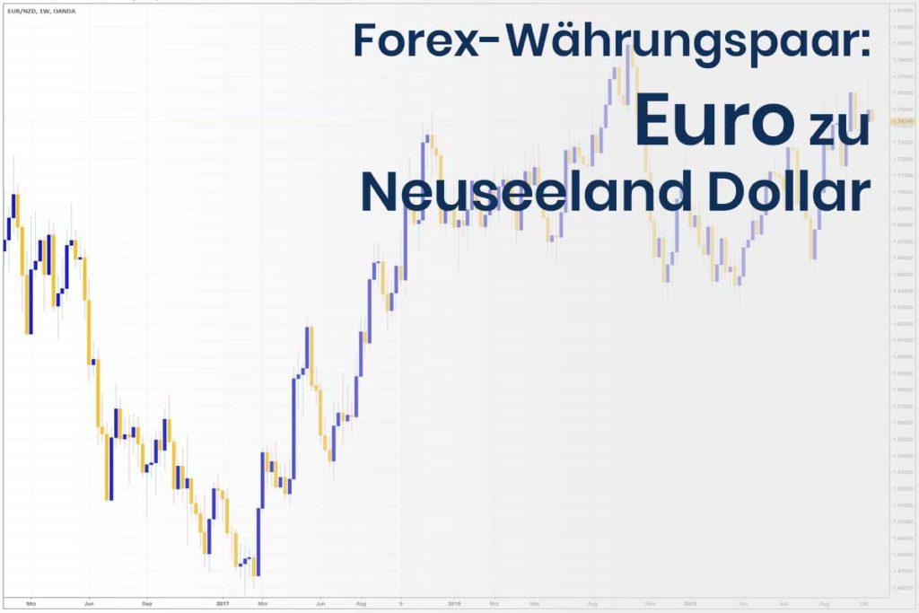 Forex Wechselkurs des Währungspaares Euro - Neuseeland Dollar