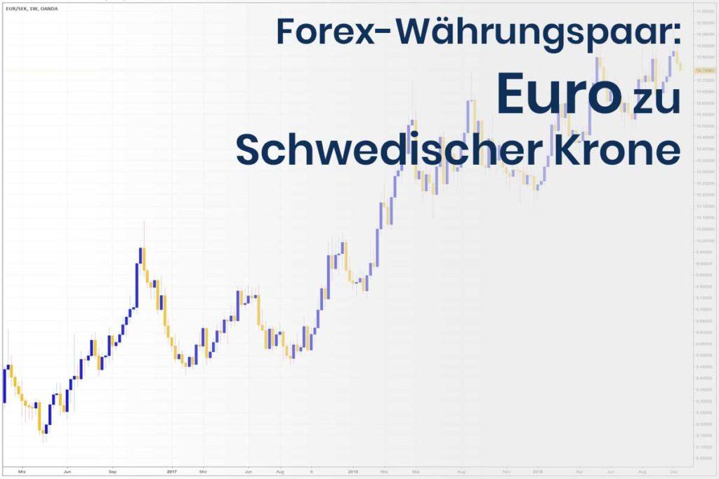 Forex Wechselkurs des Währungspaares Euro - Schwedische Krone