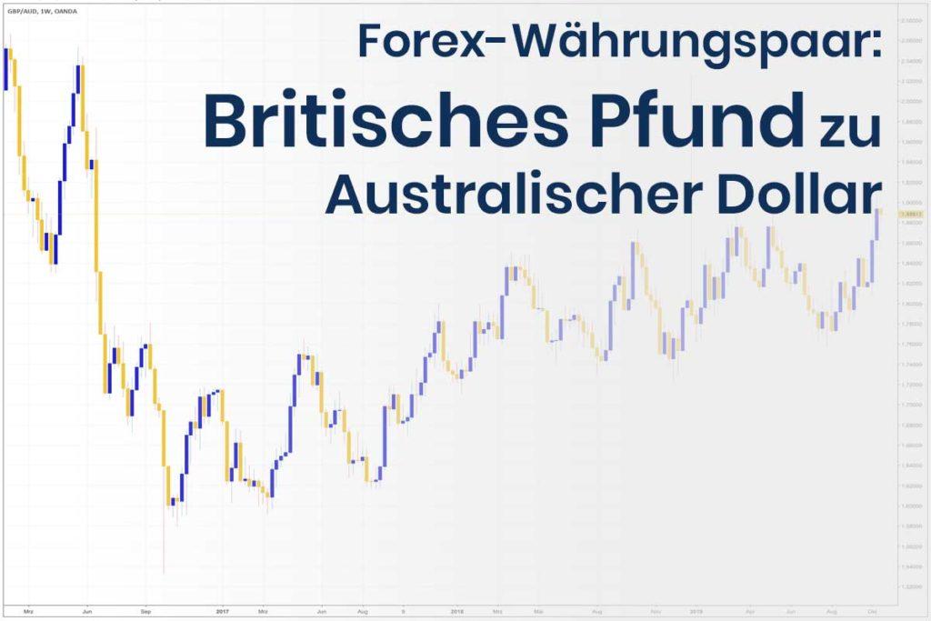 Forex Wechselkurs des Währungspaares Britisches Pfund - Australischer Dollar