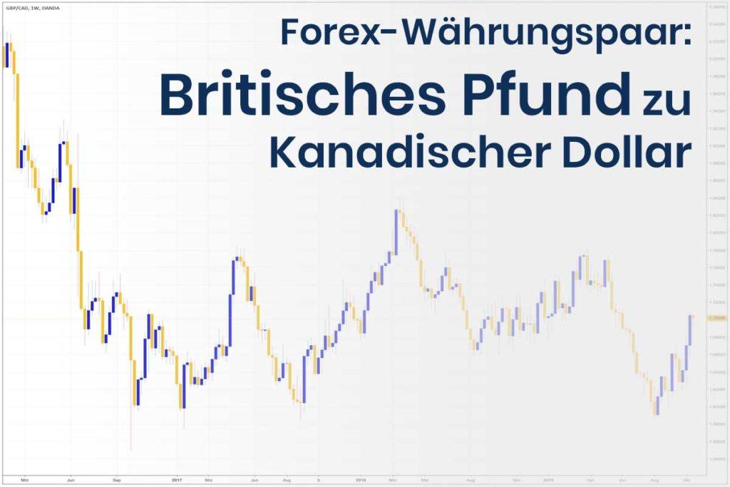 Forex Wechselkurs des Währungspaares Britisches Pfund - Kanadischer Dollar