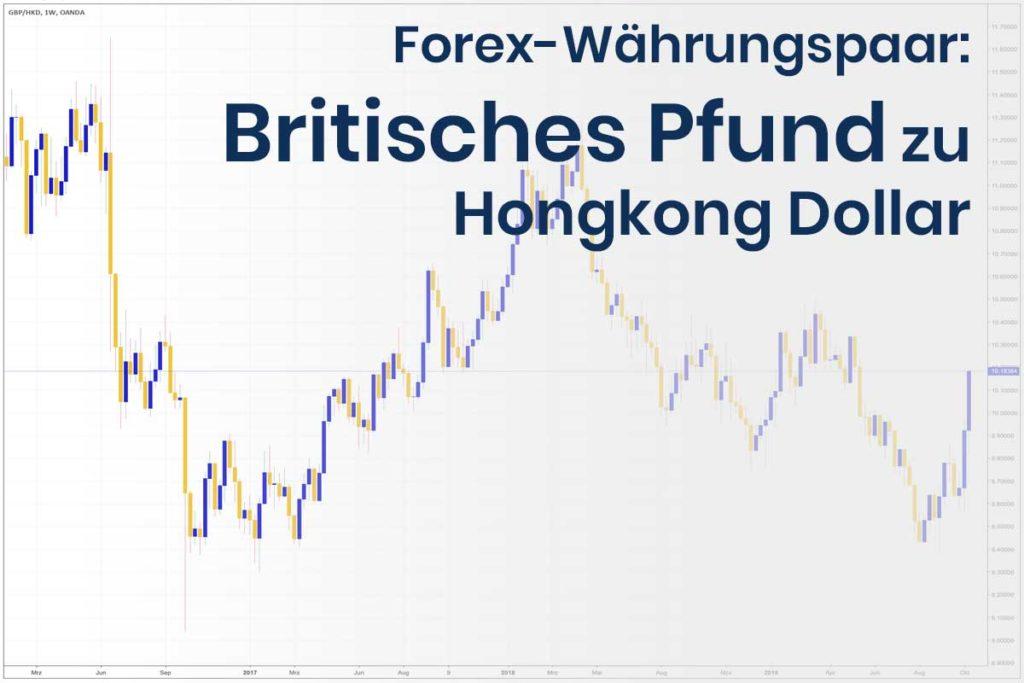 Forex Wechselkurs des Währungspaares Britisches Pfund - Hongkong Dollar