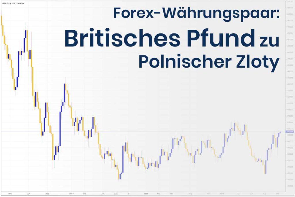 Forex Wechselkurs des Währungspaares Britisches Pfund - Polnischer Zloty