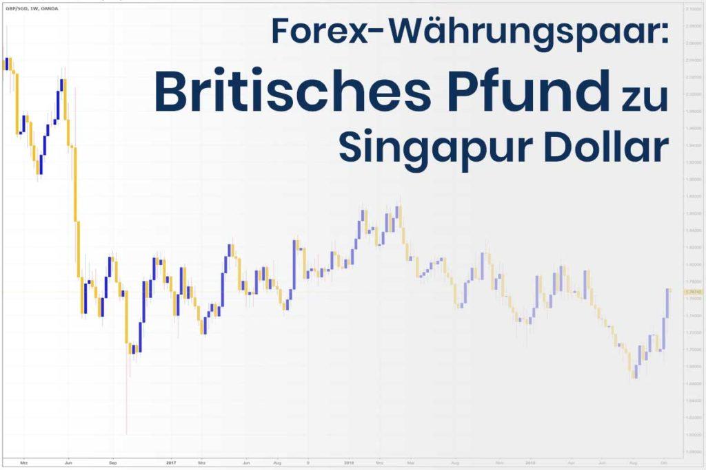 Forex Wechselkurs des Währungspaares Britisches Pfund - Singapur Dollar