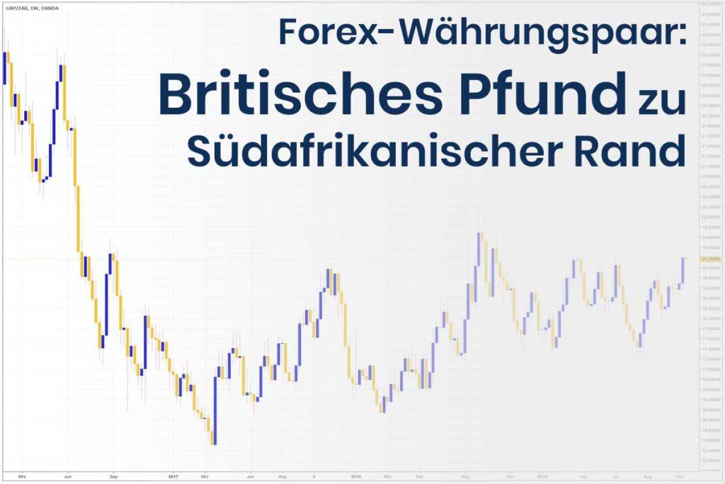 Forex Wechselkurs des Währungspaares Britisches Pfund - Südafrikanischer Rand