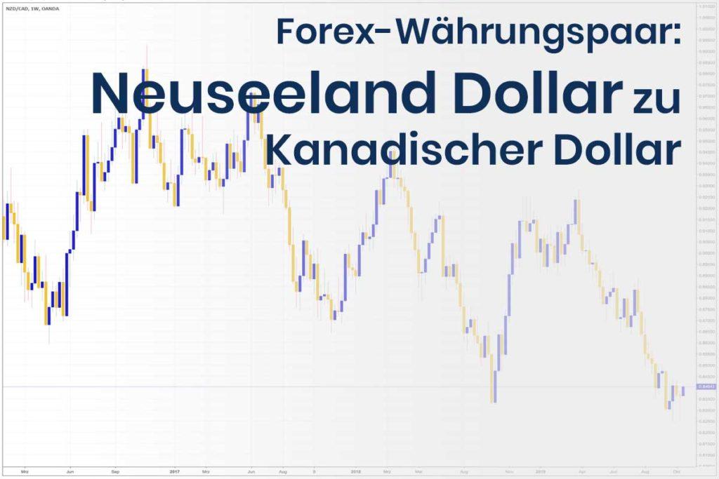 Forex Wechselkurs des Währungspaares Neuseeland Dollar - Kanadischer Dollar