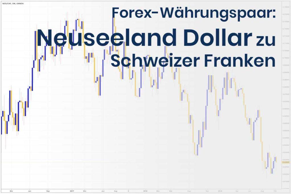 Forex Wechselkurs des Währungspaares Neuseeland Dollar - Schweizer Franken