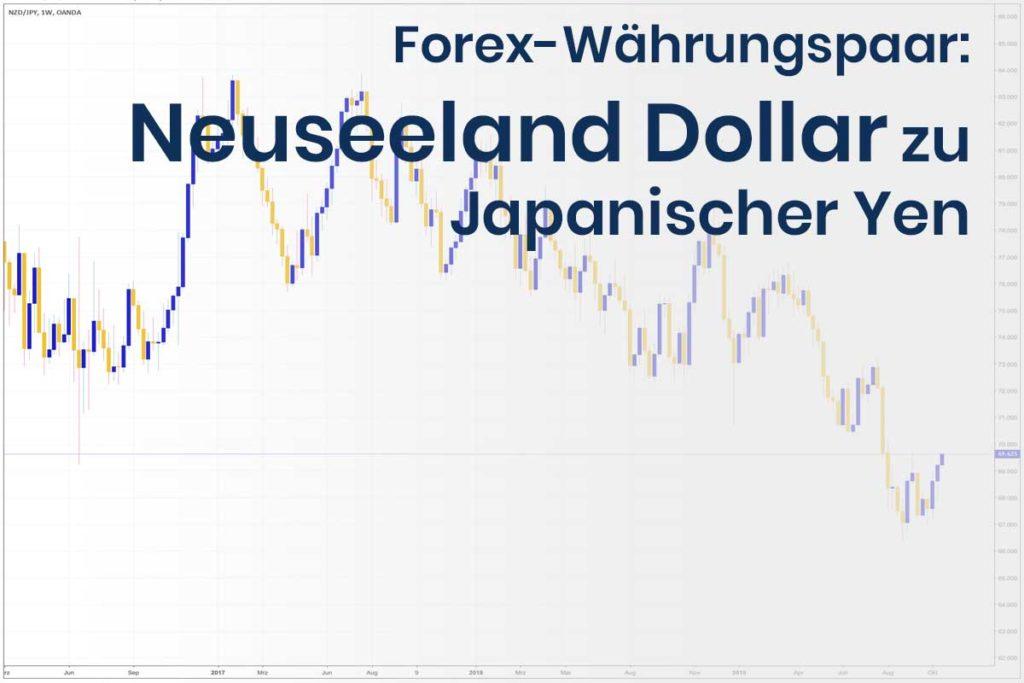 Forex Wechselkurs des Währungspaares Neuseeland Dollar - Japanischer Yen