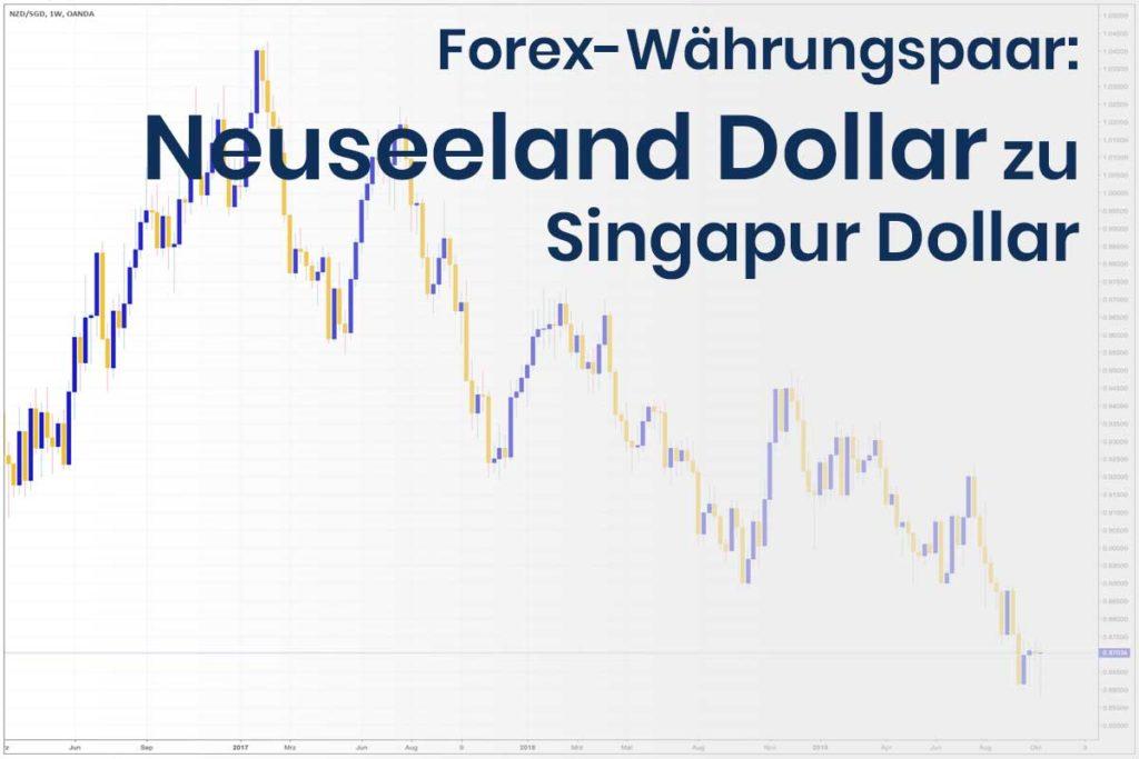 Forex Wechselkurs des Währungspaares Neuseeland Dollar - Singapur Dollar