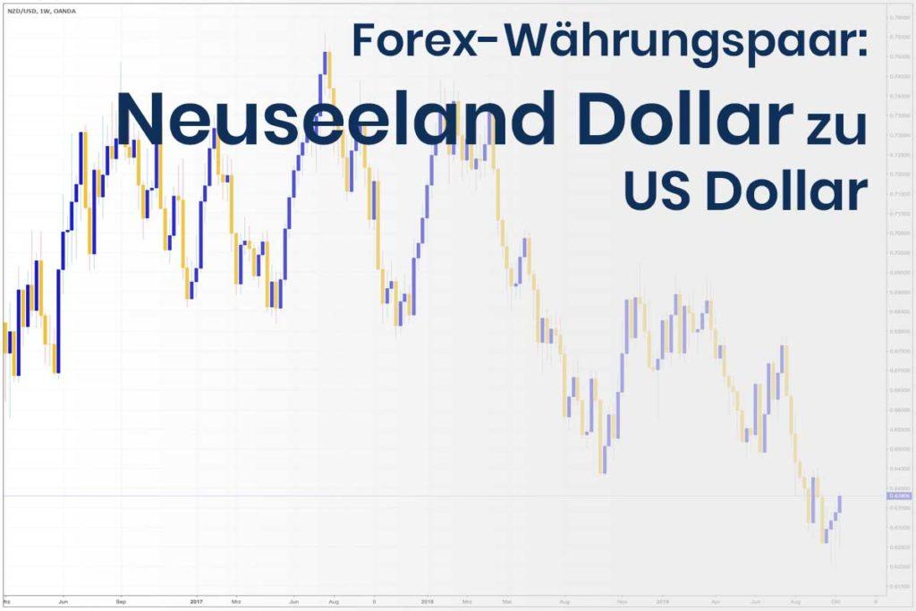 Forex Wechselkurs des Währungspaares Neuseeland Dollar - US Dollar
