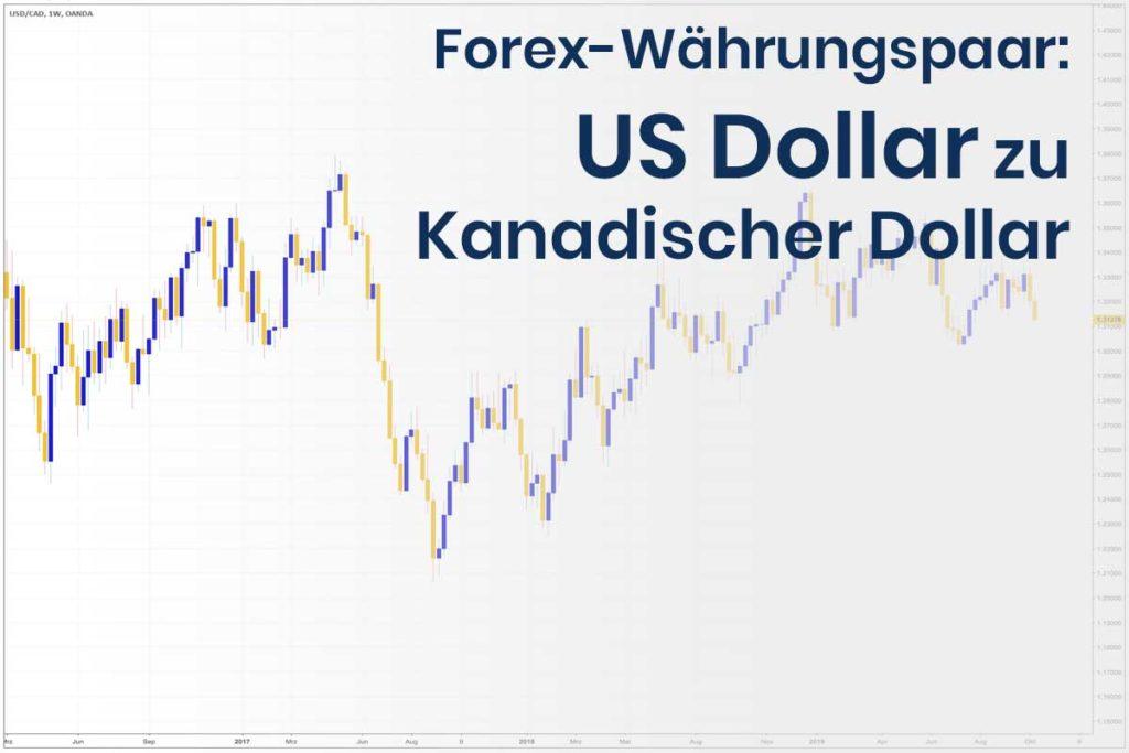 Forex Wechselkurs des Währungspaares US Dollar - Kanadischer Dollar