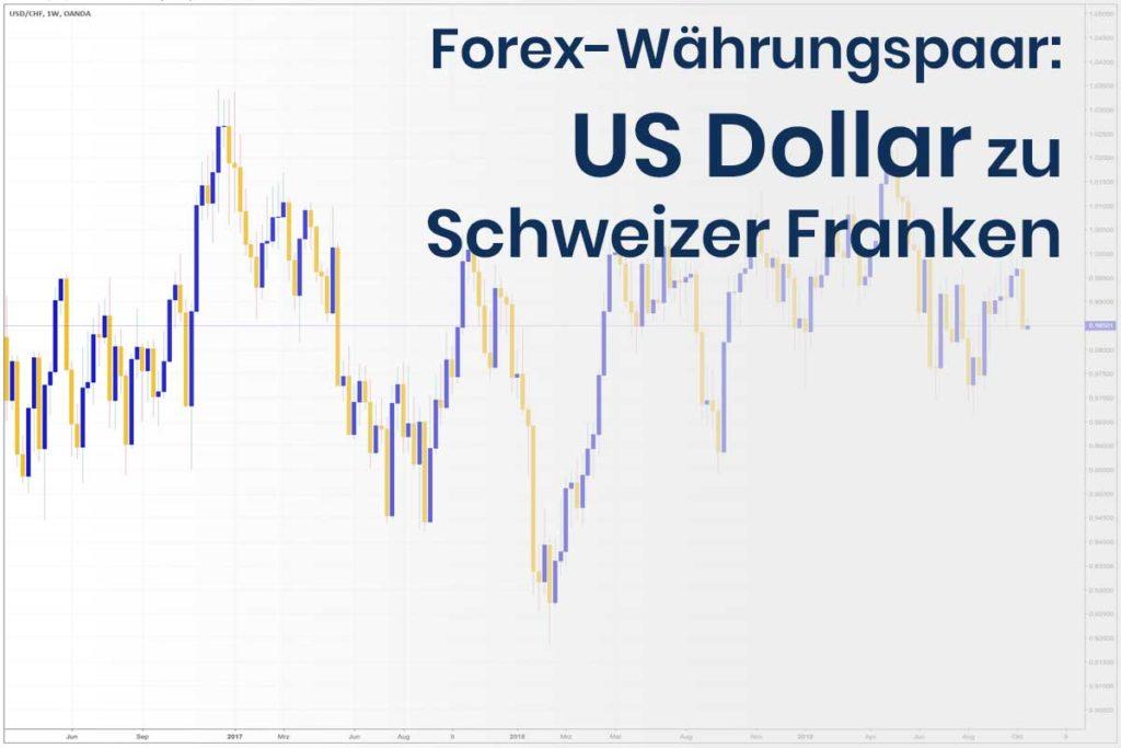 Forex Wechselkurs des Währungspaares US Dollar - Schweizer Franken