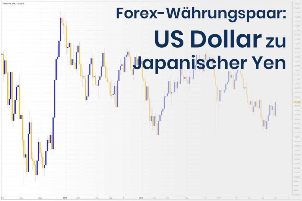 Forex Wechselkurs des Währungspaares US Dollar - Japanischer Yen
